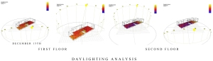 zero_energy_residence:lighting_analysis